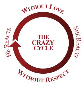crazycycle